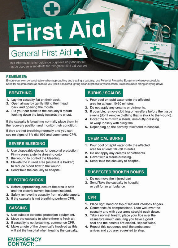 First Aid Posters Safety Signs